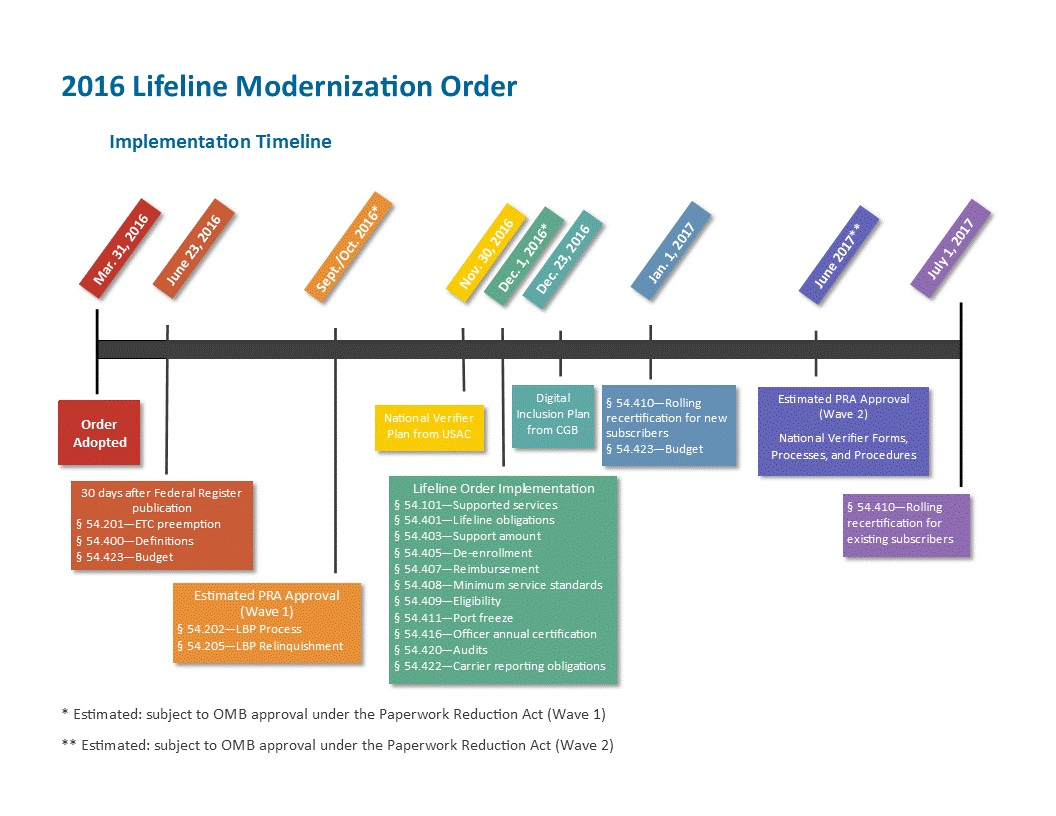 medical school application timeline 2019 aus