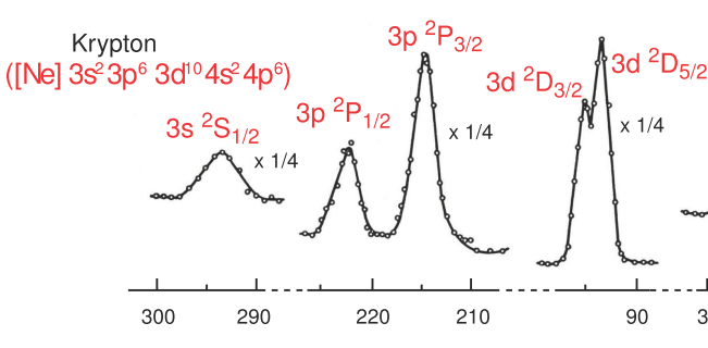 application of electron spectroscopy for chemical analysis
