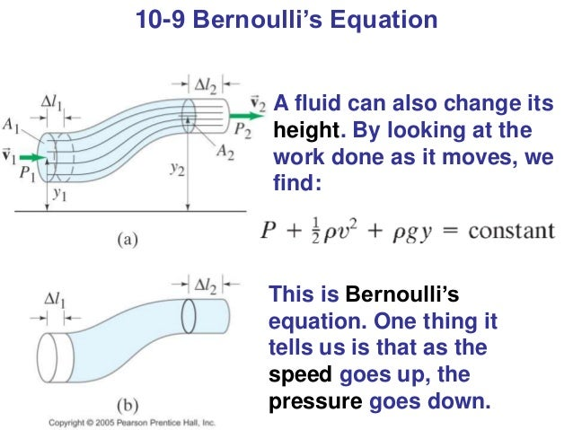 bernoulli theorem and its applications