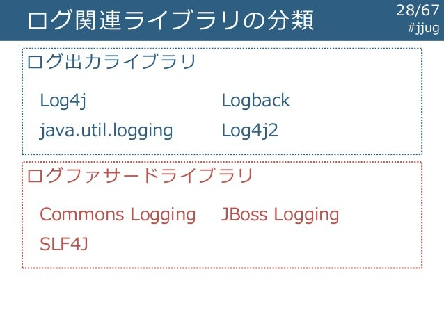 log4j configuration in java application