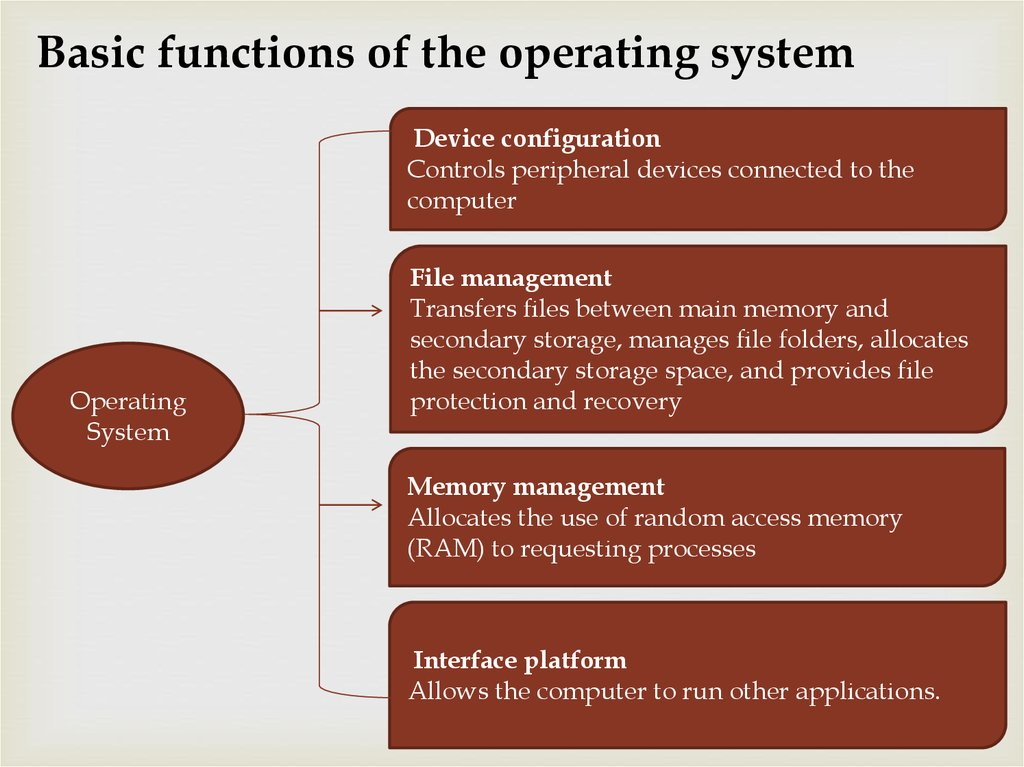 software as a service application operating system and hardware