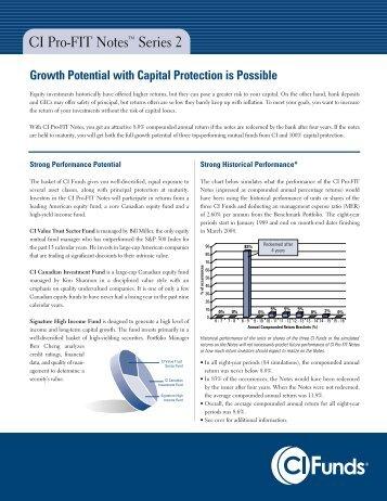ci investments pim application form