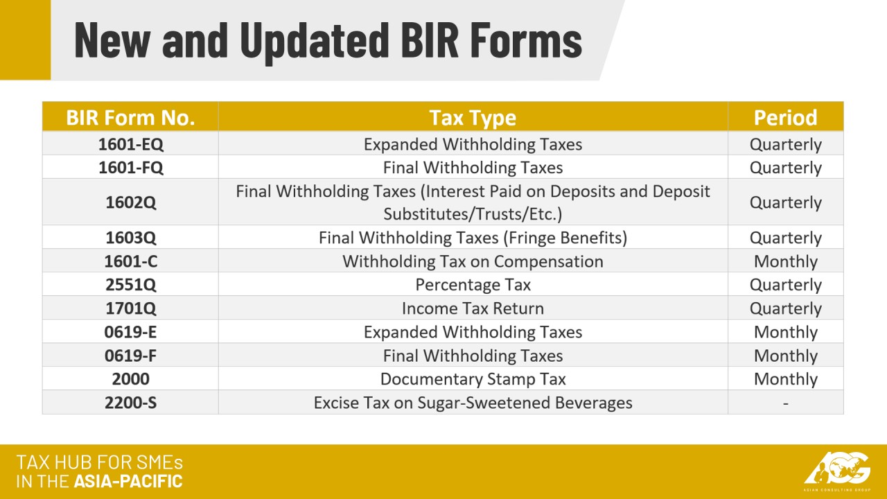 bir application form for new business