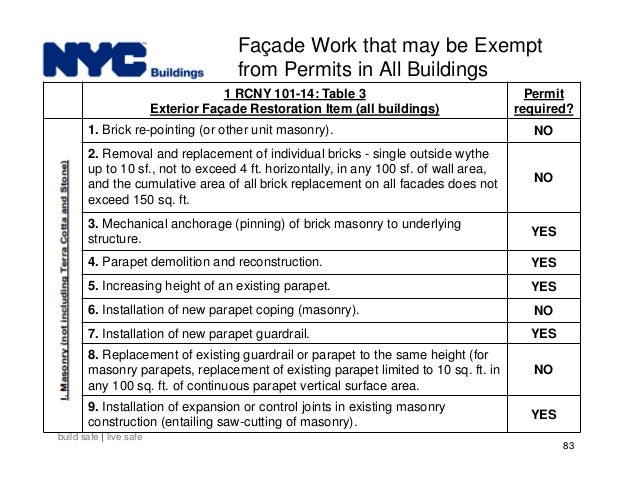 building permit application to take out a wall