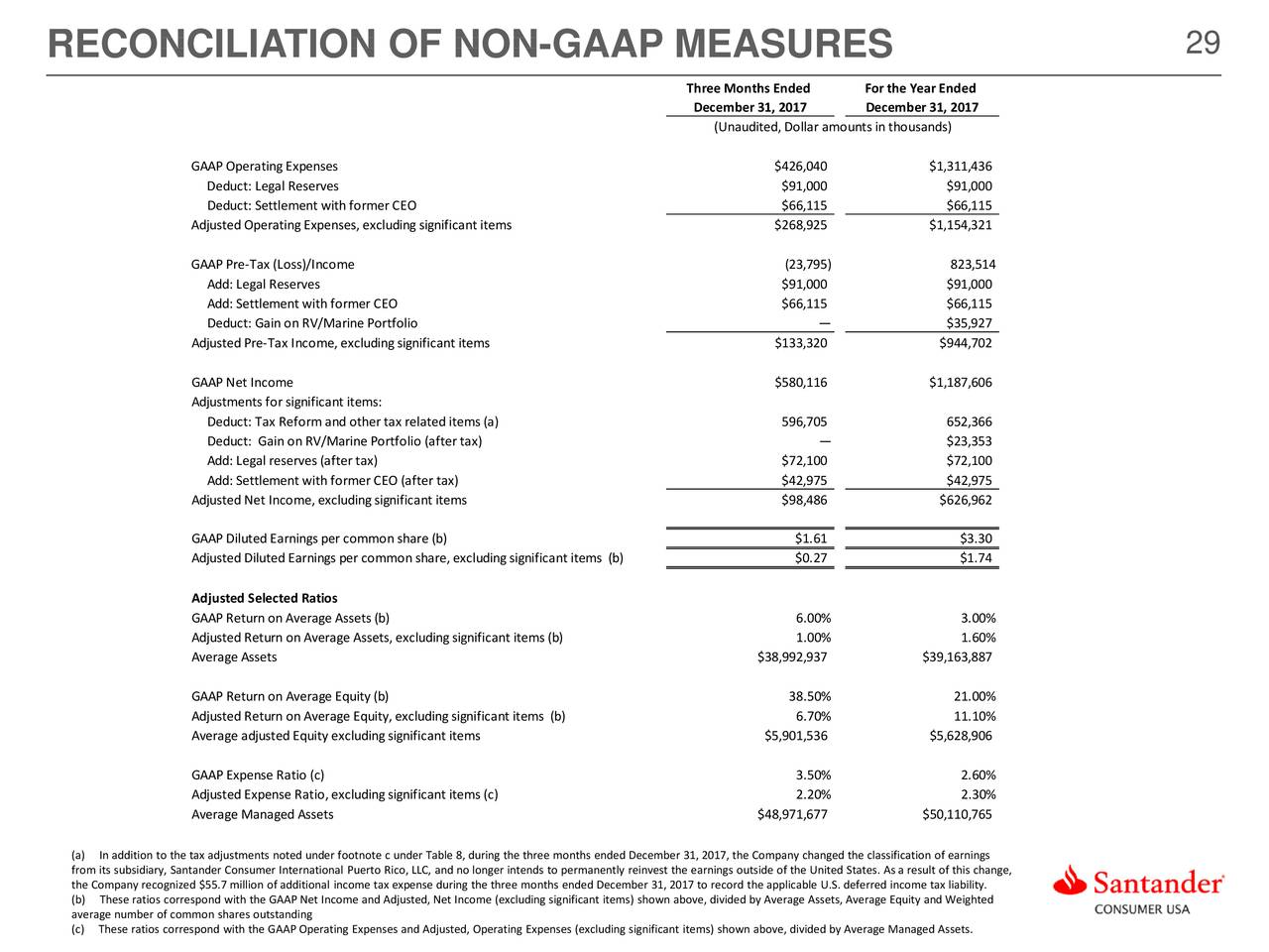 what is net income applicable to common shareholders