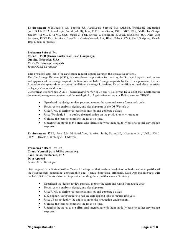 struts spring hibernate integration web application using tomcat