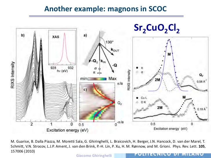 x ray absorption spectroscopy applications
