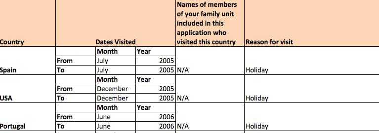 partner visa immi account application