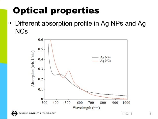 metal nanoparticles synthesis characterization and applications pdf