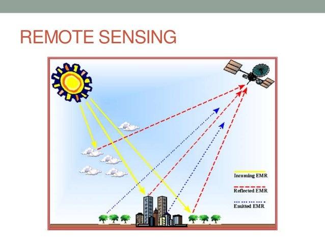 texture analysis applications remote sensing