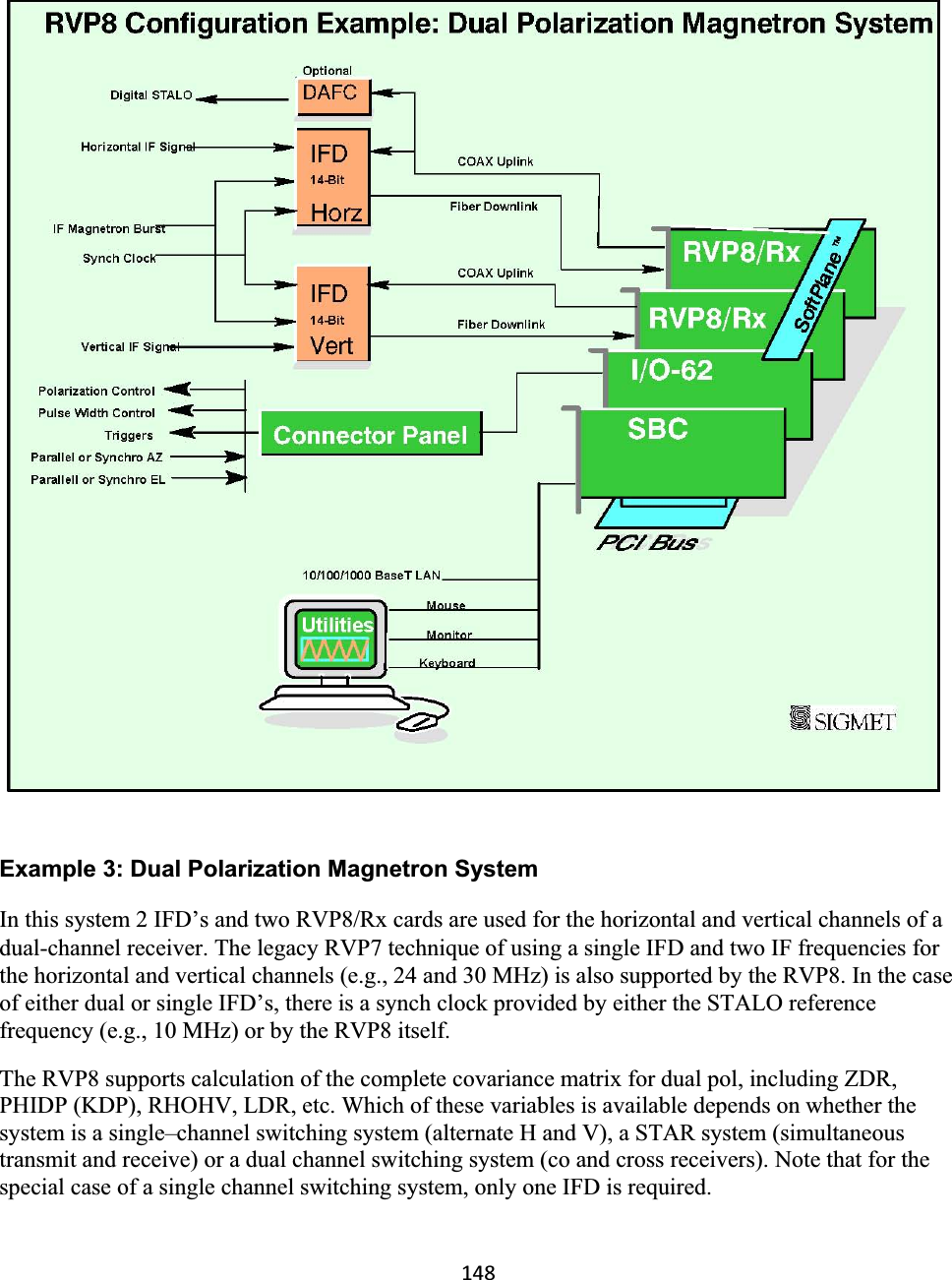 application of dsp in radar