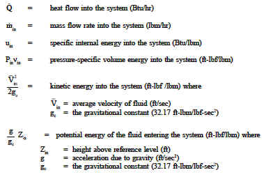 application of law of equipartition of energy to specific heat