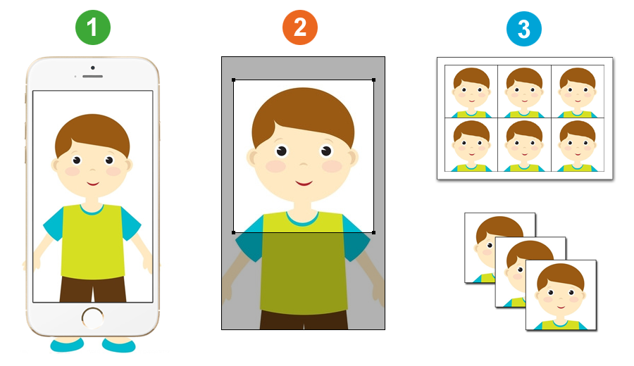 how to attach passport photos to online visa application