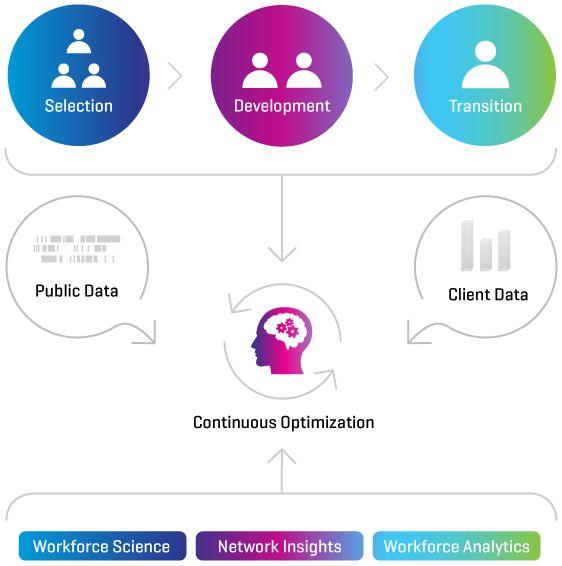 saas-based mobile workforce applications