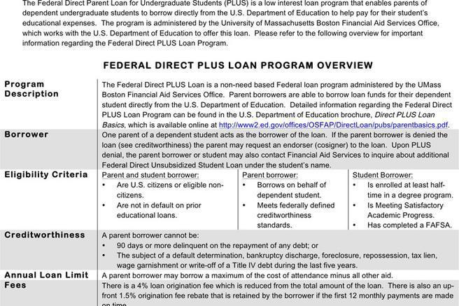 parent plus loan application form