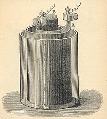 electrochemical series and its applications wikipedia