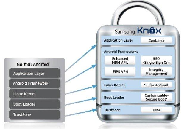 uninstall applications on samsung 5