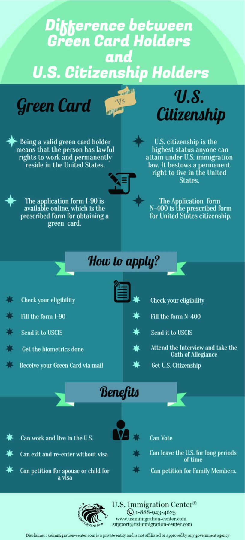 how long does it take to get citizenship application approved
