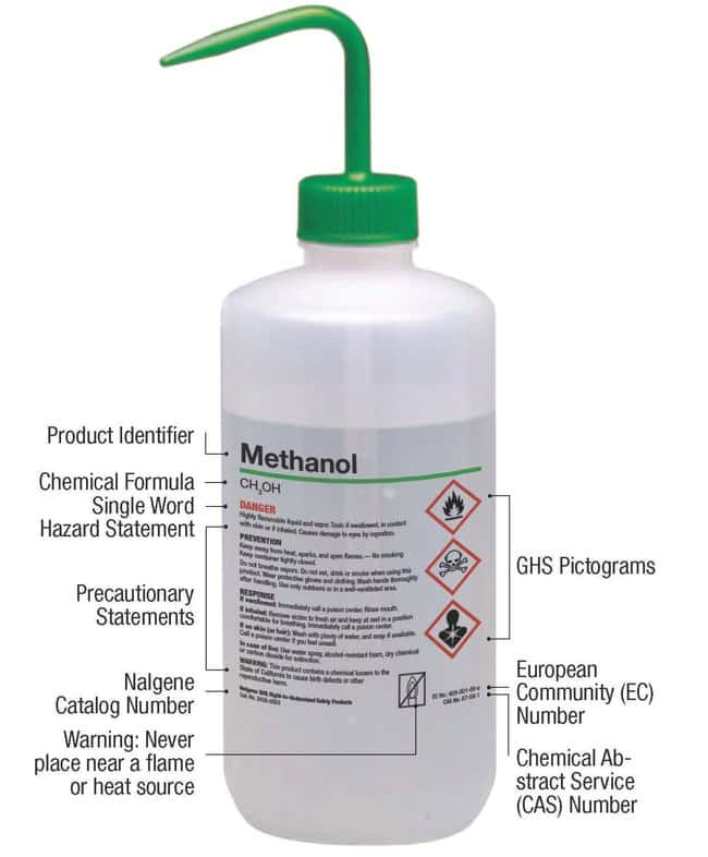 in qld do you pesticide application equipment labelled
