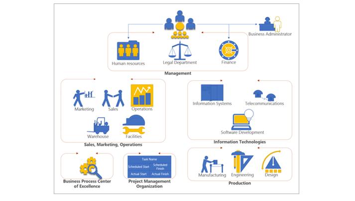 professional office business application development using microsoft office