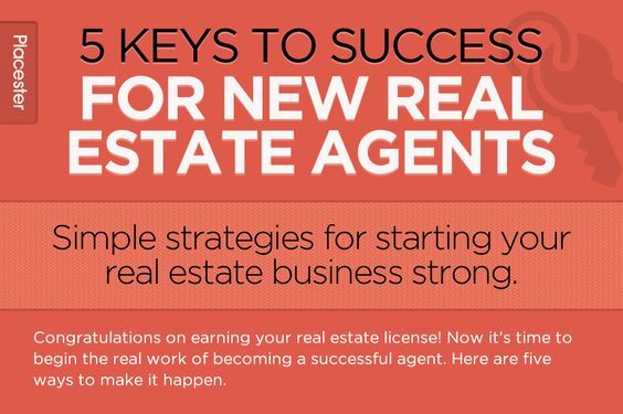 real estate agents licence application