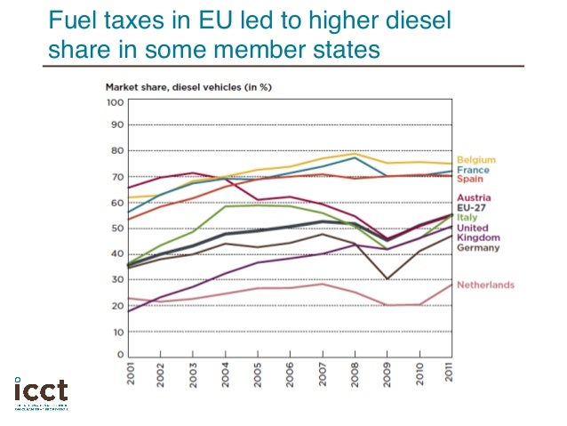 the nature and application of fuel tax credit