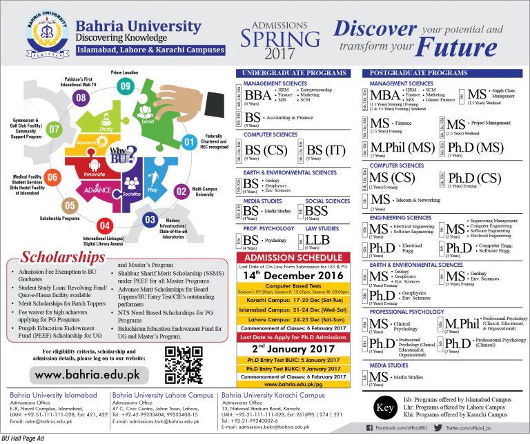 uac post graduate application dates