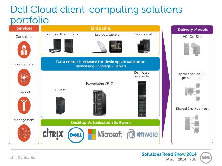 what is microsoft application virtualization client used for